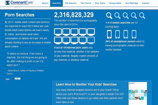 آمار جستجوهای اینترنتی مستهجن به گزارش Covenant Eyes