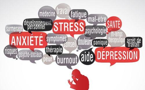 تعریف اضطراب چیست ؟