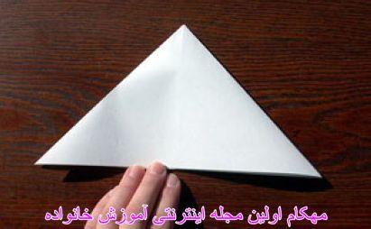مثلث زندگى - پدر مادر و فرزند- مهکام مجله اینترنتی آموزش خانواده