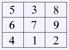 معما با جواب -معما های سخت-معماهای جالب