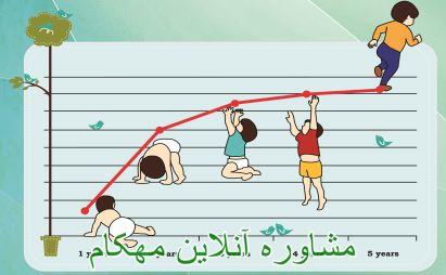 هفت مرحله مهم رشد کودک که گمنام مانده است