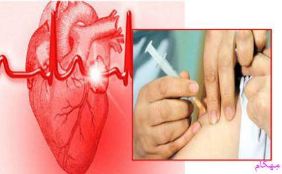 پیشگیری از سکته قلبی و مغزی با واکسن آنفلوانزا