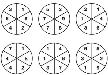 معمای تصویری معمای ریاضی معمای هوش