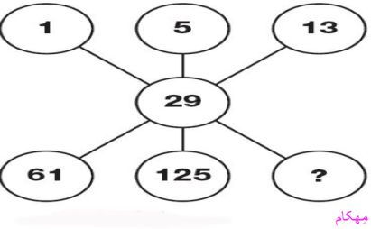 مهکام-معماهای تصویری-ریاضی-هوش -تست هوش اعداد-معما