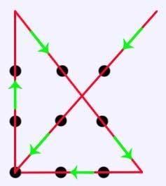 معمای نه دایره - معمای نه نقطه-معمای 9 نقطه- معمای 9 دایره