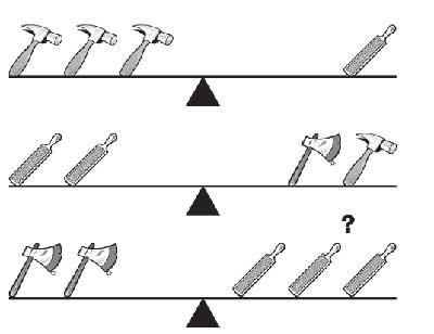 معمای ابزارها-معمای ریاضی