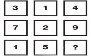 تست هوش اعداد و جدول برای نوجوانان