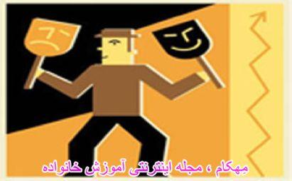 www.mehcom.com-روش انتخابی سومین روش مشاوره از نظر اجرا