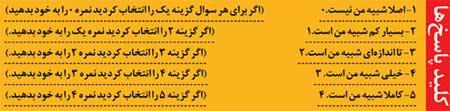 نمره تست روانشناسی شخصیت پرخاشگرانه و خشن-www.mehcom.com