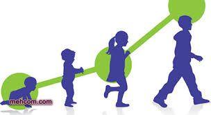 مراحلی از سنین رشدکودک