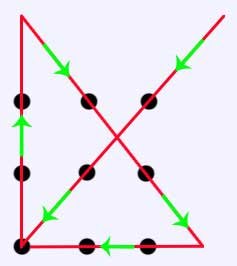 جواب معمای نه دایره - پاسخ معمای نه نقطه- جواب معمای 9 نقطه و دایره
